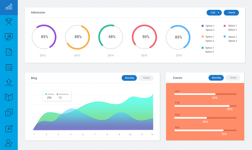 dashboard in learning management system