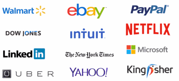 companies used Node.js