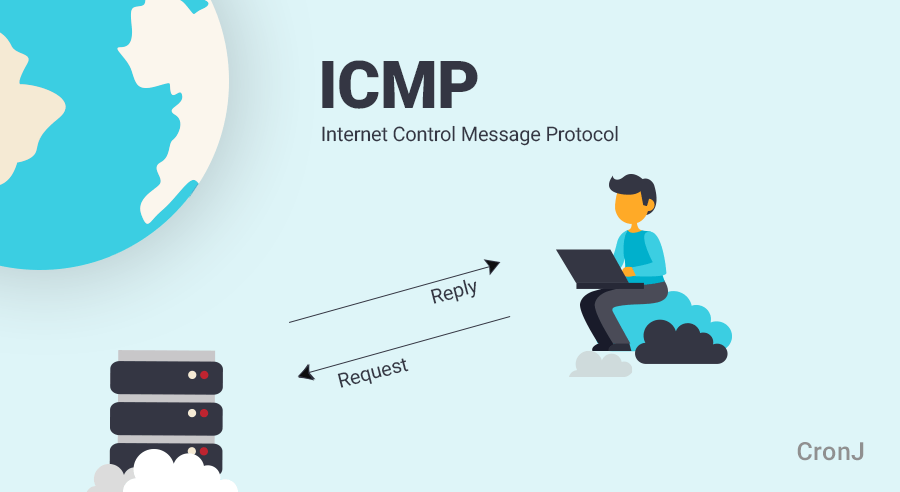 ICMP (Internet Control Message Protocol) Part-2: Request and Reply