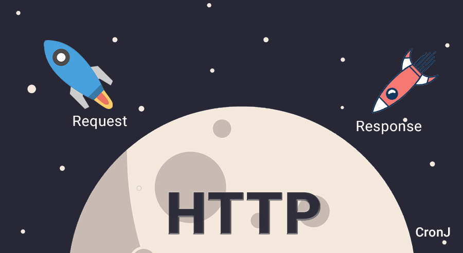 HTTP: What are HTTP requests and response