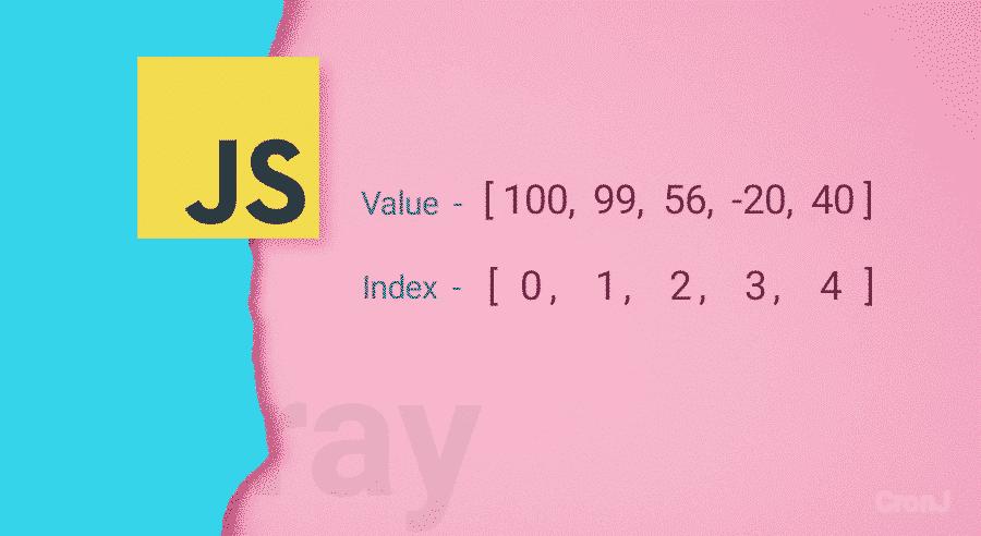 arrays in javascript Archives - CronJ