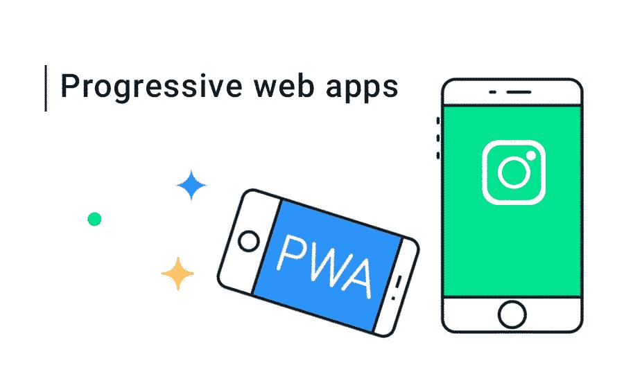 Progressive web apps | PWA