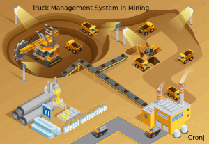 Truck Management system for mining industry