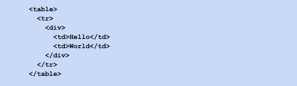 reactjs fragments table